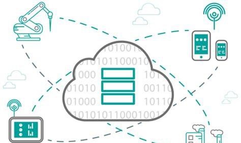 隐藏真实IP的云服务器有什么用?