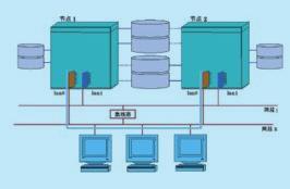 PortMap端口映射器(提供下载资源)