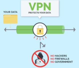 小白也能懂技术——VPN有什么用?