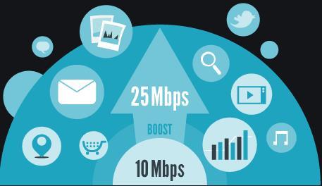 服务器的1M带宽够用吗?1M网速是多少?