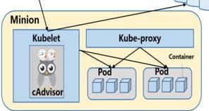 云服务器集群是什么?云服务器集技术有哪些特点?