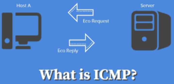 ICMP如何进行用户数据的传递?如何起作用?