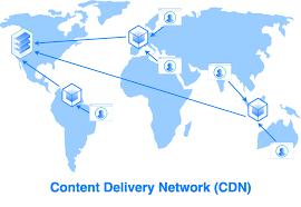 CDN是由哪些构建基块组成?其市场如何发展?