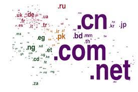 .cn域名注册与.com域名注册,新网站如何选择?